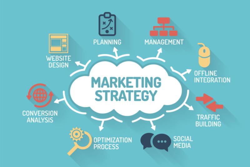 Différentes stratégies marketing